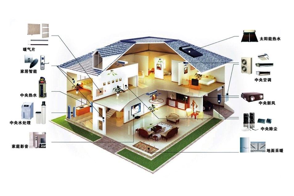 尚层的别墅舒适系统